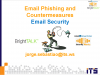 Email Phishing & Countermeasures