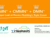 Using BPMN, CMMN & DMN Together-A Deeper Look at Process Modeling's Triple Crown