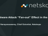 "Malware Attack ""Fan-out"" Effect in the Cloud"