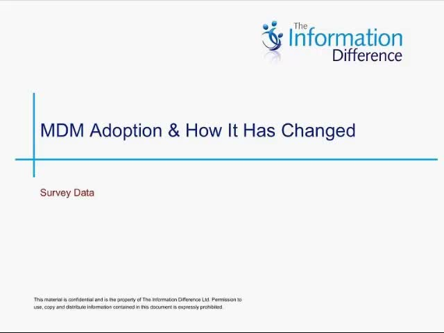 How Has The Adoption of MDM Progressed in the Past 5 years?