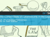 Exploring the Current State of Cybersecurity in the Legal Sector