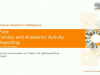Faculty and Academic Activity Reporting: Understanding the Total Academic