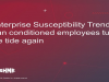 Enterprise Susceptibility Trends – Can conditioned employees turn the tide again