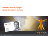 Channel affinity insights along the patient journey