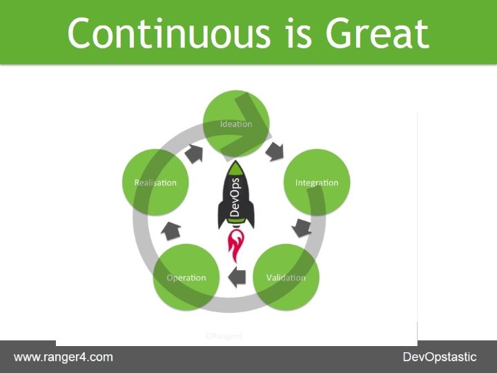 Continuous Is Great