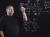 Lightboard Series: Episode 1 - Why is Network Virtualization Inevitable?