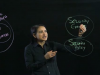 Lightboard Series: Episode 2 - Security at the Speed of Business