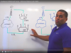 Whiteboard Video Series — Enhanced Failover With VRRP