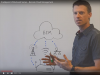 Whiteboard Video Series — Remote Cloud Management