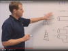Whiteboard Video Series — LTE Advanced