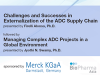 Challenges and Successes in Externalization of the ADC Supply Chain