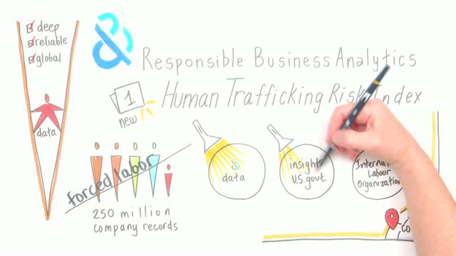 Human Trafficking Risk Index: Whiteboard Video Overview