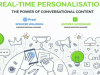 Real-time Personalisation: The power of conversational content