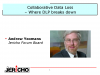 Collaborative Data Loss - Where DLP Breaks Down
