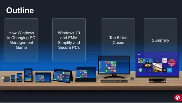 Windows 10 and EMM Changes the Future of PC Security and Management