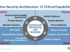 Defining Next Generation Endpoint Protection