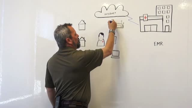 Cradlepoint Whiteboard Series -- Secure Connectivity for Mobile Health Professio