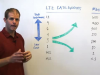 Cradlepoint Whiteboard Series -- Cradlepoint LTE Advantage