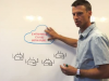 Cradlepoint Whiteboard Series -- Modem Data Usage Analytics