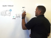 Cradlepoint Whiteboard Series -- Home Station WiFi and Offload