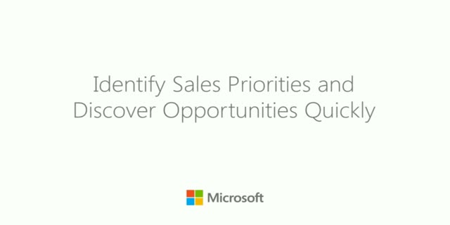 Identifying Sales Priorities and Opportunities Quickly