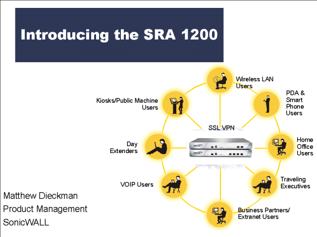 Introducing the SonicWALL SRA 1200
