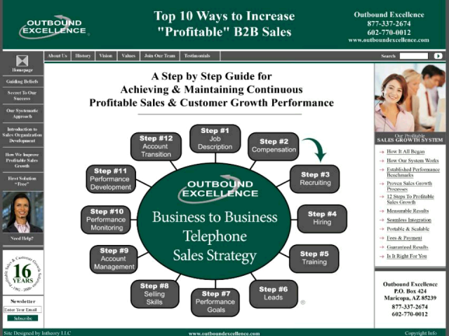 Turning Your Current Sales Plan - Into A Winning Sales Strategy