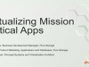 Virtualizing Mission Critical Apps