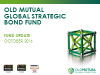 Old Mutual Global Strategic Bond Fund Update - October 2016