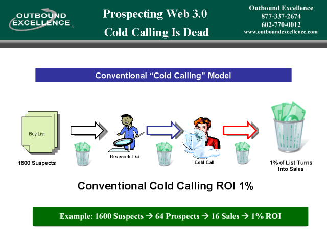 Prospecting 3.0 - Cold Calling Is Dead - 2010