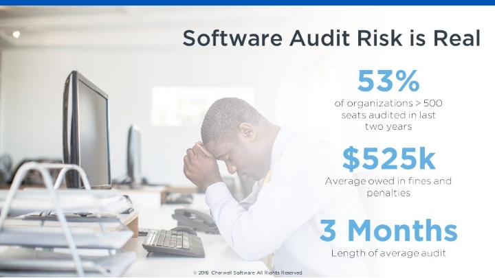 How to Avoid a Costly Software Vendor Audit