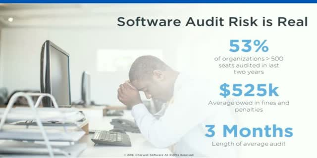 How to Reduce Risk and Time in your IT Audit