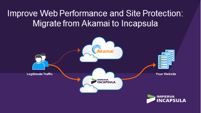 Improve Web Performance and Site Protection: Migrate from Akamai to Incapsula