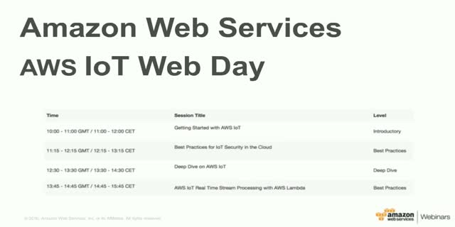 AWS IoT Real Time Stream Processing with AWS Lambda