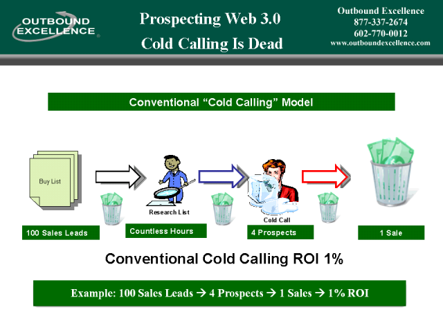Prospecting Web 3.0 - Cold Calling Is Dead - 2010