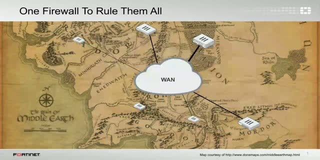 One Firewall to Rule them All!