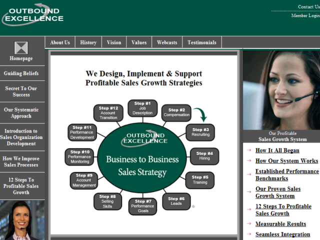 2010 Sales Management Best Practices - Free SM Guide