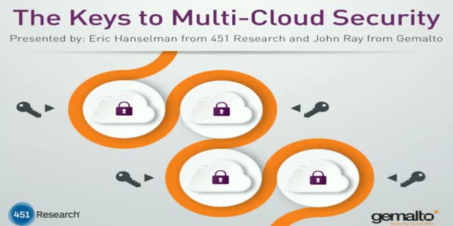 "451 Group and Gemalto Present ""The Keys to Multi-Cloud Security"""