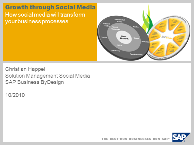 Is Social Media Transforming Your Business Processes?