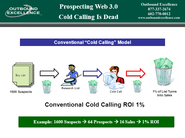 Prospecting Web 3.0 Cold Calling Is Dead
