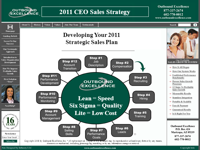 How To Develop A Lean 6 Sigma Sales System