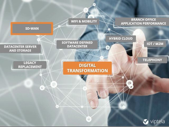 Managing the Digital Transformation with SD-WAN