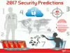 WatchGuard 2017 Security Predictions