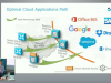 Tech Field Day: Cloud-Enabled Enterprise