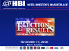 Midterm Elections and their Impact on the Lodging Industry