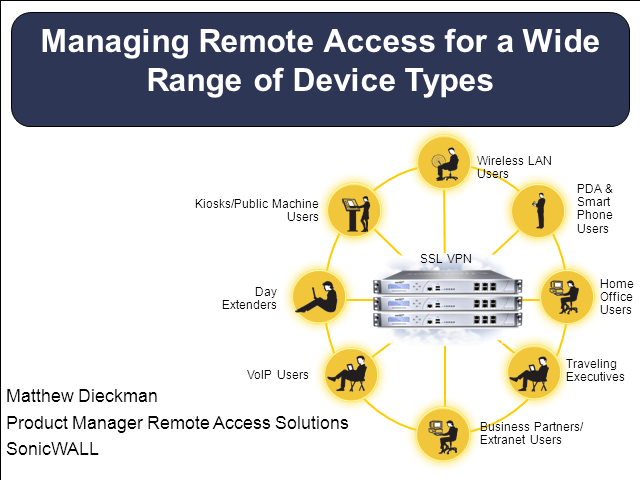 Managing Remote Access for a Wide Range of Device Types