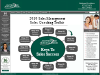 2011 Sales Management Best Practices Guide