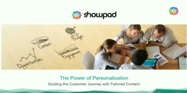 The Power of Personalization: Guiding the Customer Journey with Tailored Content