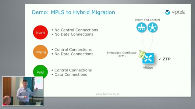 Tech Field Day: MPLS to Hybrid Migration
