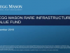 Legg Mason RARE Infrastructure Value Fund